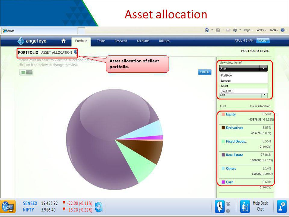 Asset allocation Asset allocation of client portfolio.
