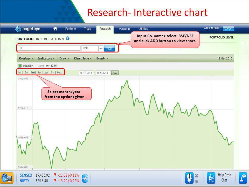 Research- Interactive chart