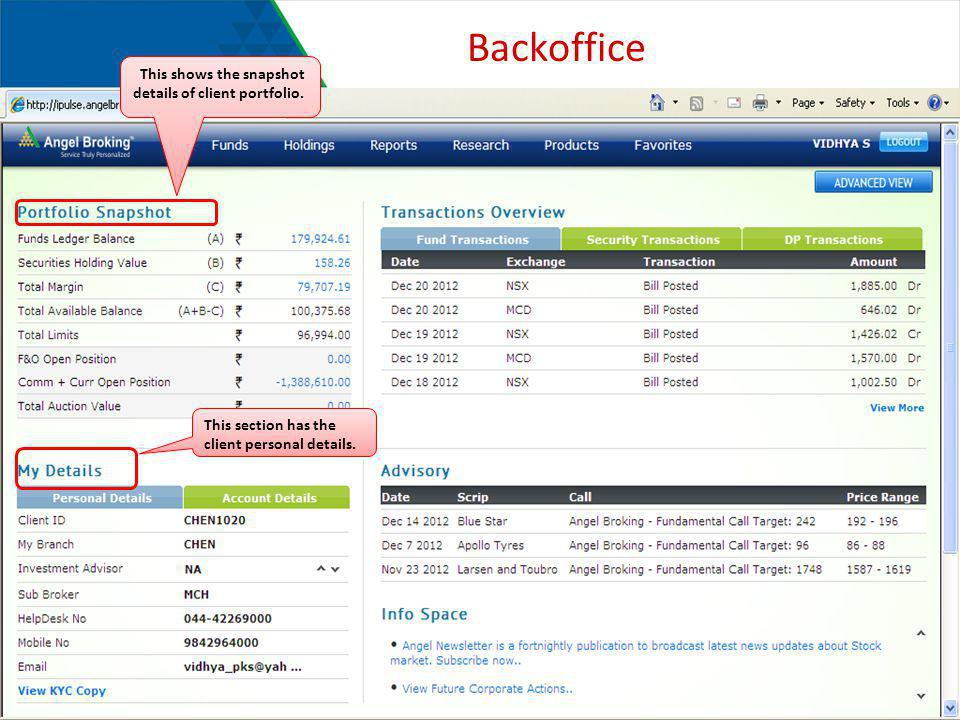 Backoffice This shows the snapshot details of client portfolio.