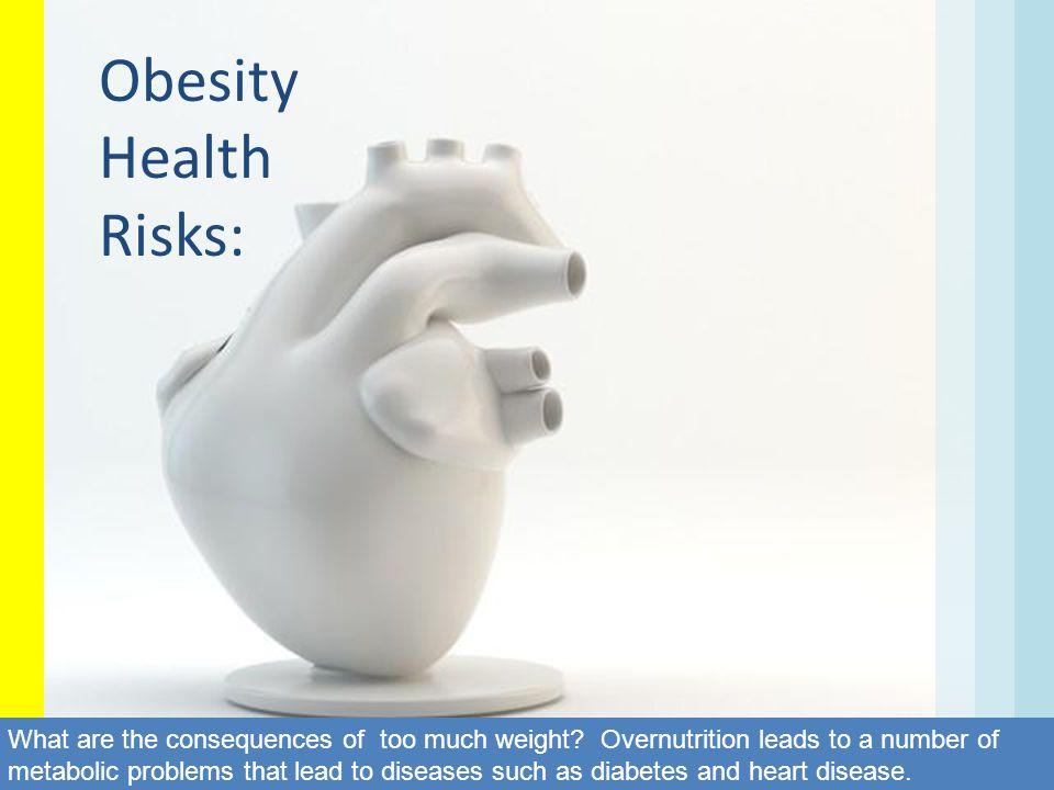 Obesity Health Risks: