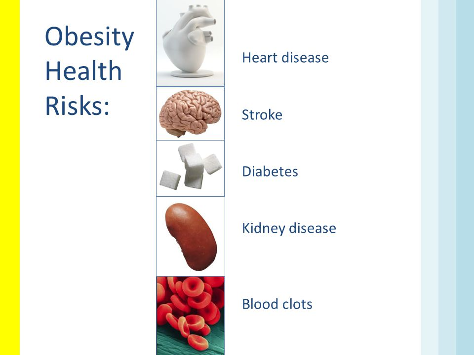 Obesity Health Risks: Heart disease Stroke Diabetes Kidney disease