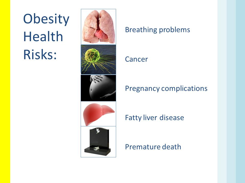 Obesity Health Risks: Breathing problems Cancer