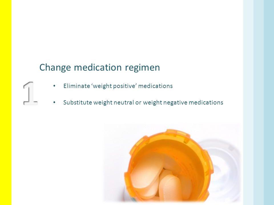 1 Change medication regimen Eliminate 'weight positive' medications
