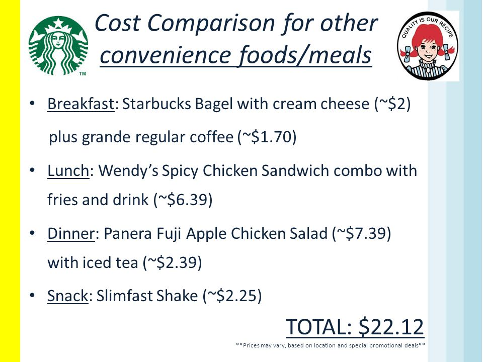 Cost Comparison for other convenience foods/meals