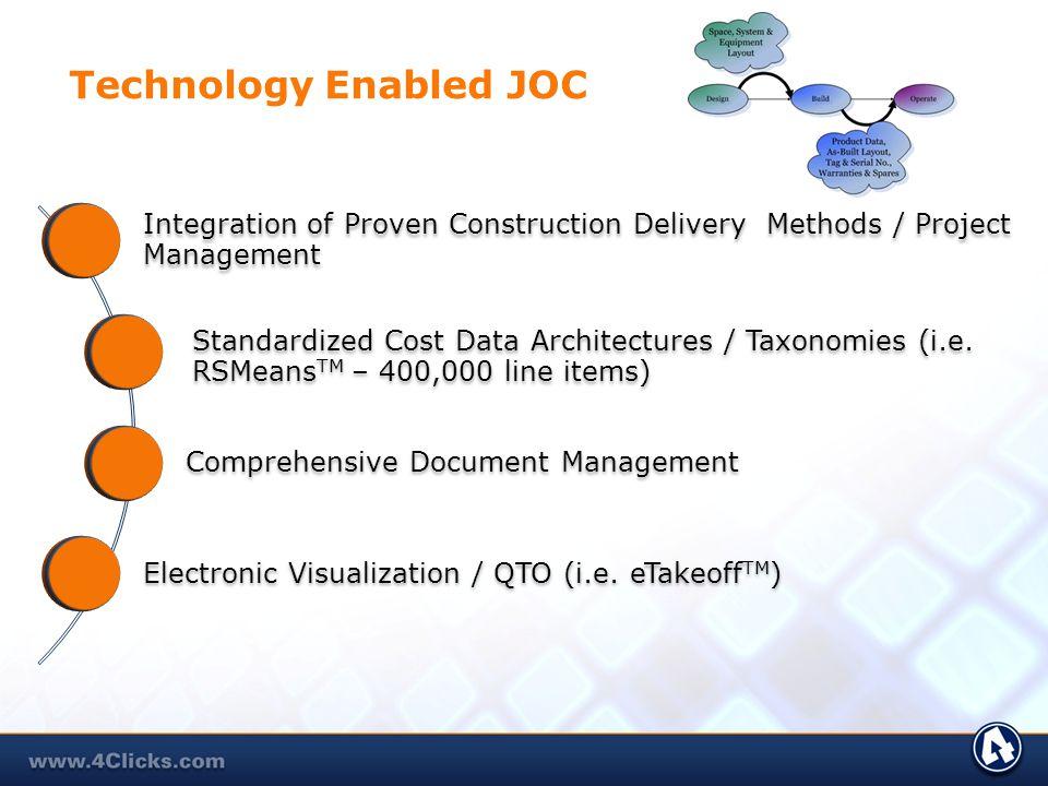 Technology Enabled JOC