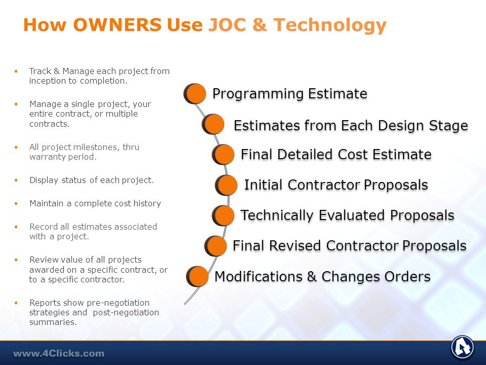 How OWNERS Use JOC & Technology