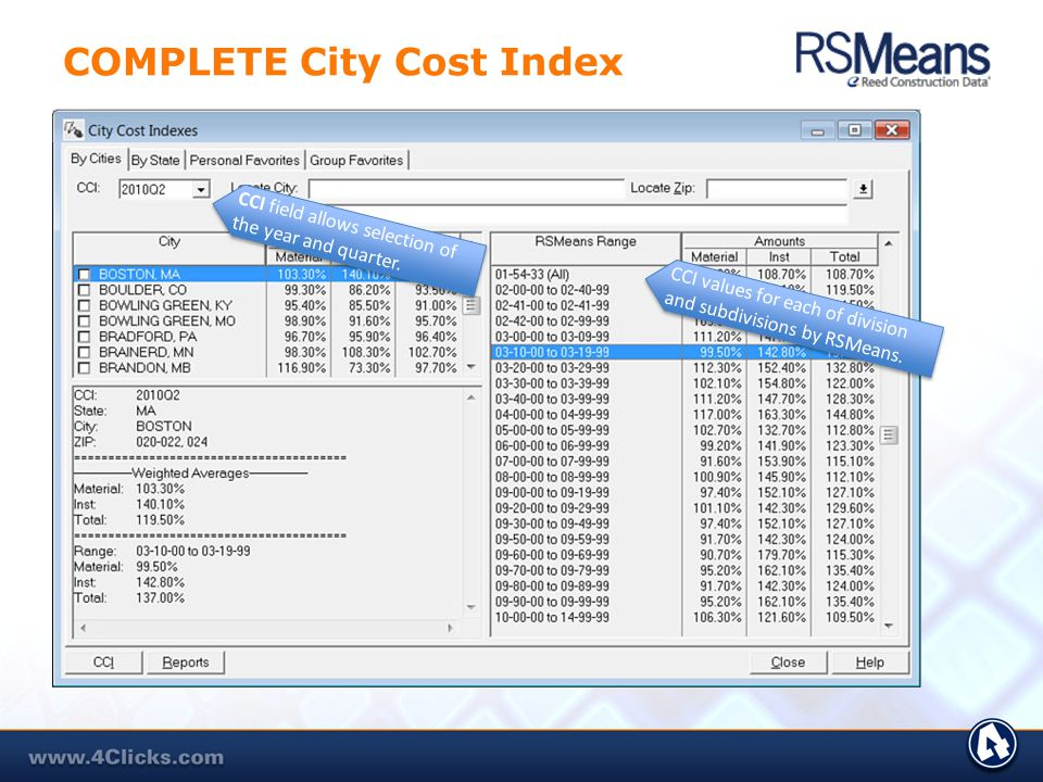 COMPLETE City Cost Index