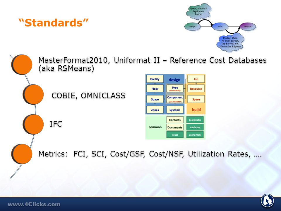 Standards MasterFormat2010, Uniformat II – Reference Cost Databases (aka RSMeans) COBIE, OMNICLASS.
