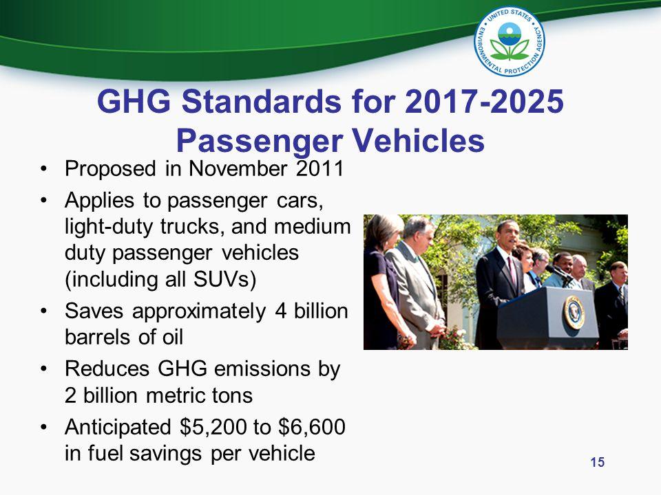 GHG Standards for 2017-2025 Passenger Vehicles