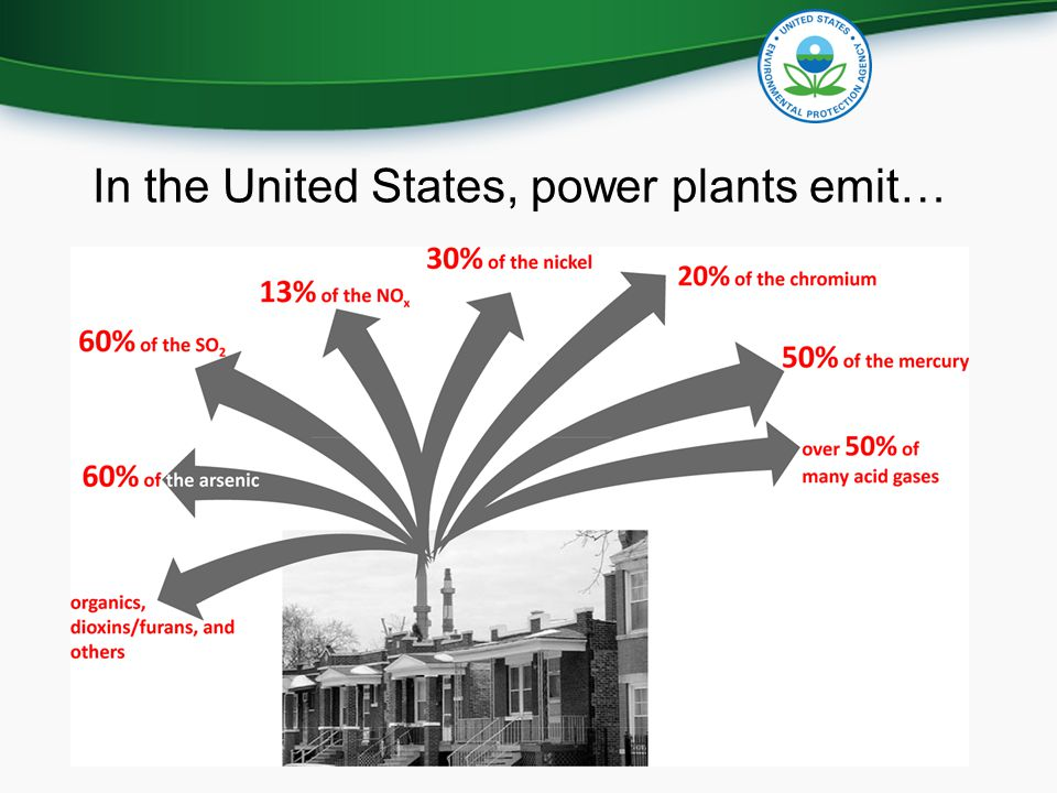 In the United States, power plants emit…