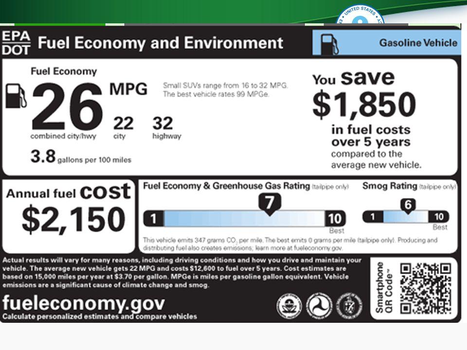 Combined EPA and NITSA ratings