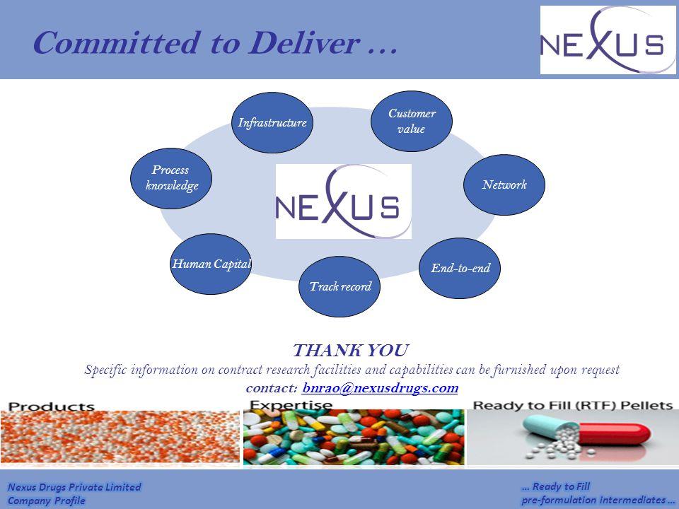 contact: bnrao@nexusdrugs.com