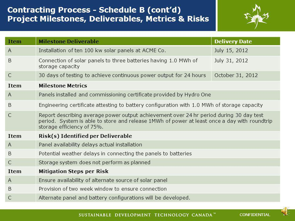 Contracting Process - Schedule B (cont'd) Project Milestones, Deliverables, Metrics & Risks