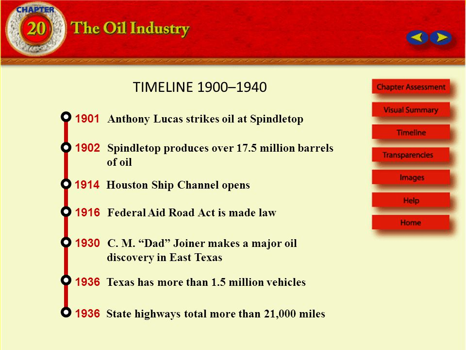 TIMELINE 1900–1940 1901 Anthony Lucas strikes oil at Spindletop