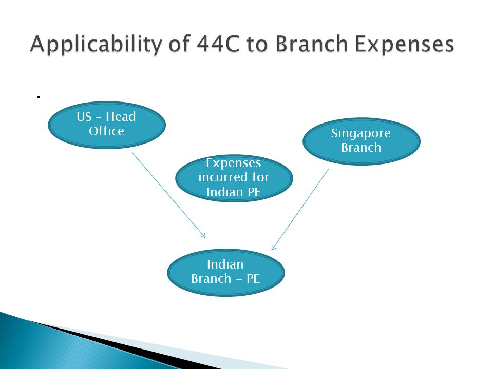 Applicability of 44C to Branch Expenses