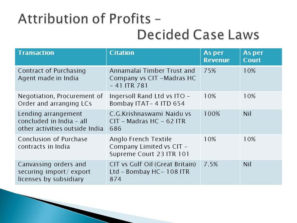 Attribution of Profits – Decided Case Laws