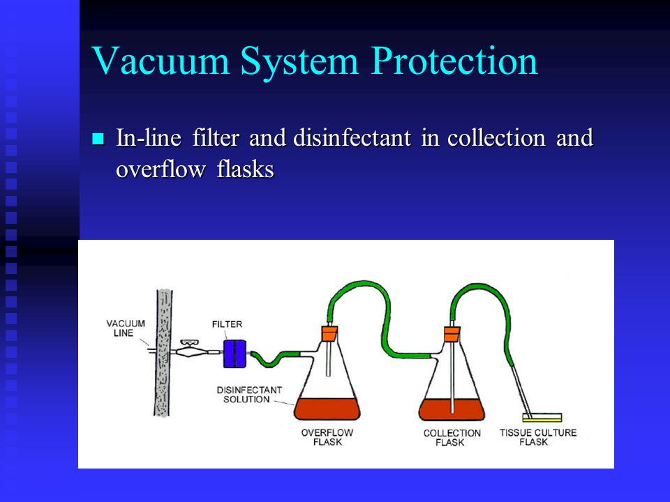 Vacuum System Protection