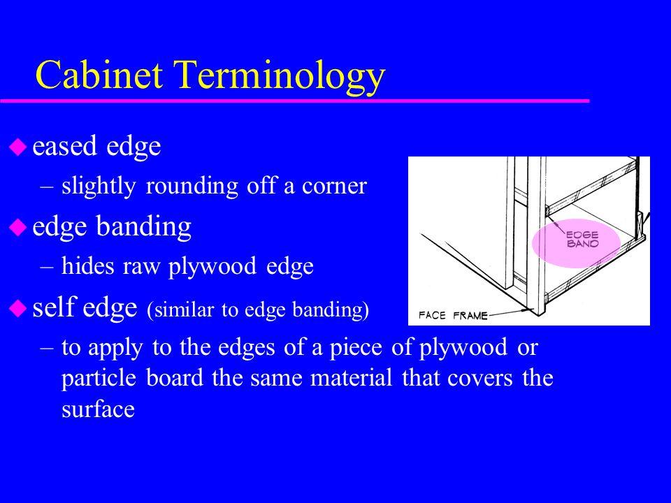 Cabinet Terminology eased edge edge banding