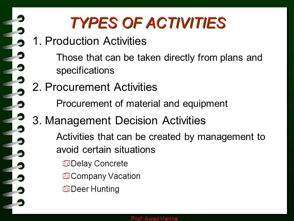 TYPES OF ACTIVITIES 1. Production Activities 2. Procurement Activities