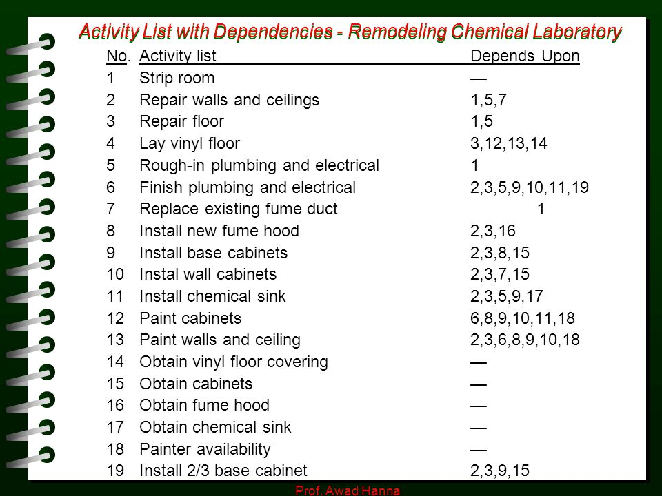 Activity List with Dependencies - Remodeling Chemical Laboratory