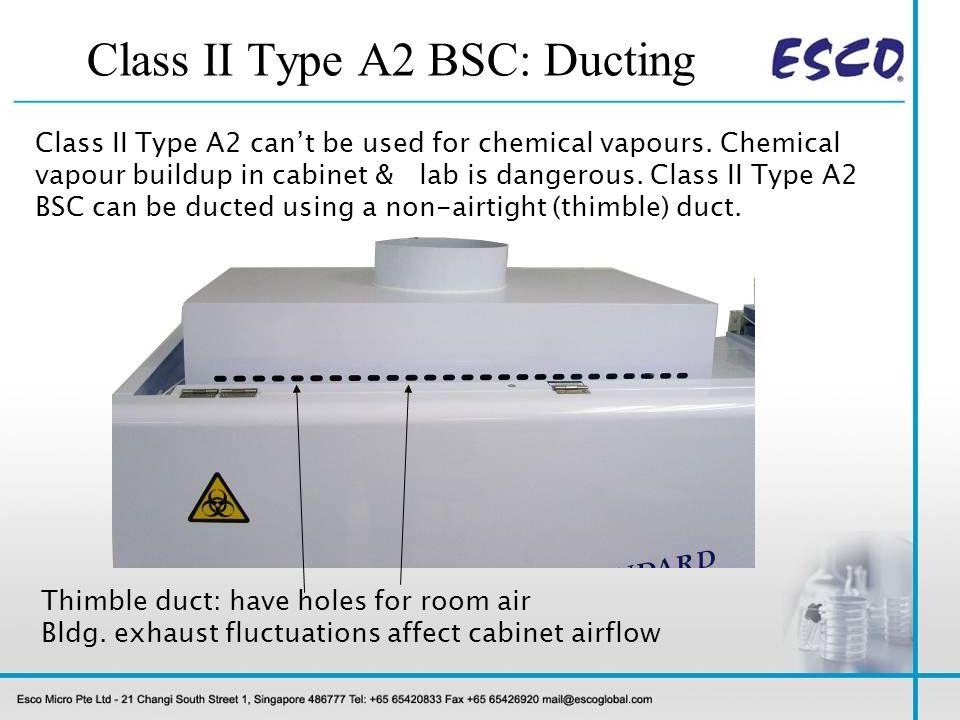 Class II Type A2 BSC: Ducting