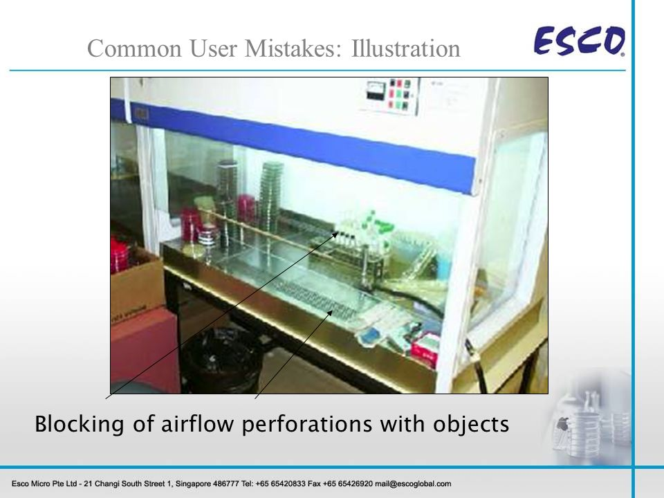 Common User Mistakes: Illustration