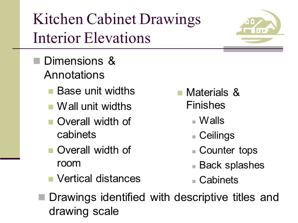 Kitchen Cabinet Drawings Interior Elevations