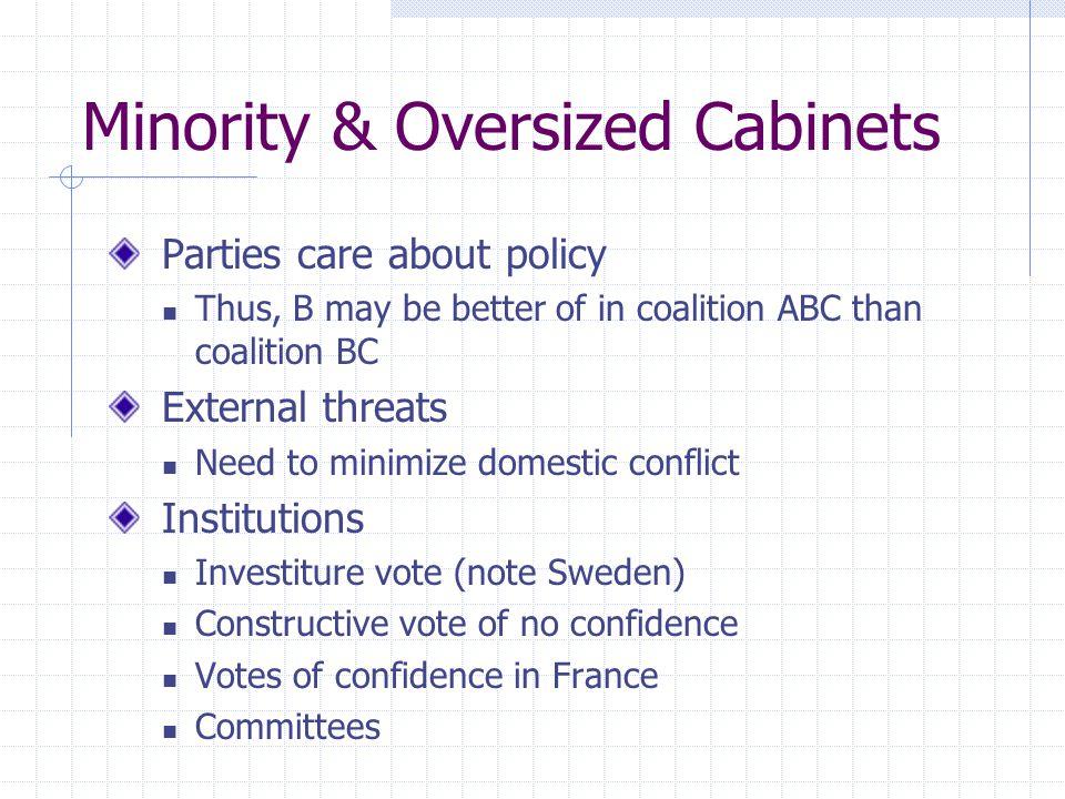 Minority & Oversized Cabinets