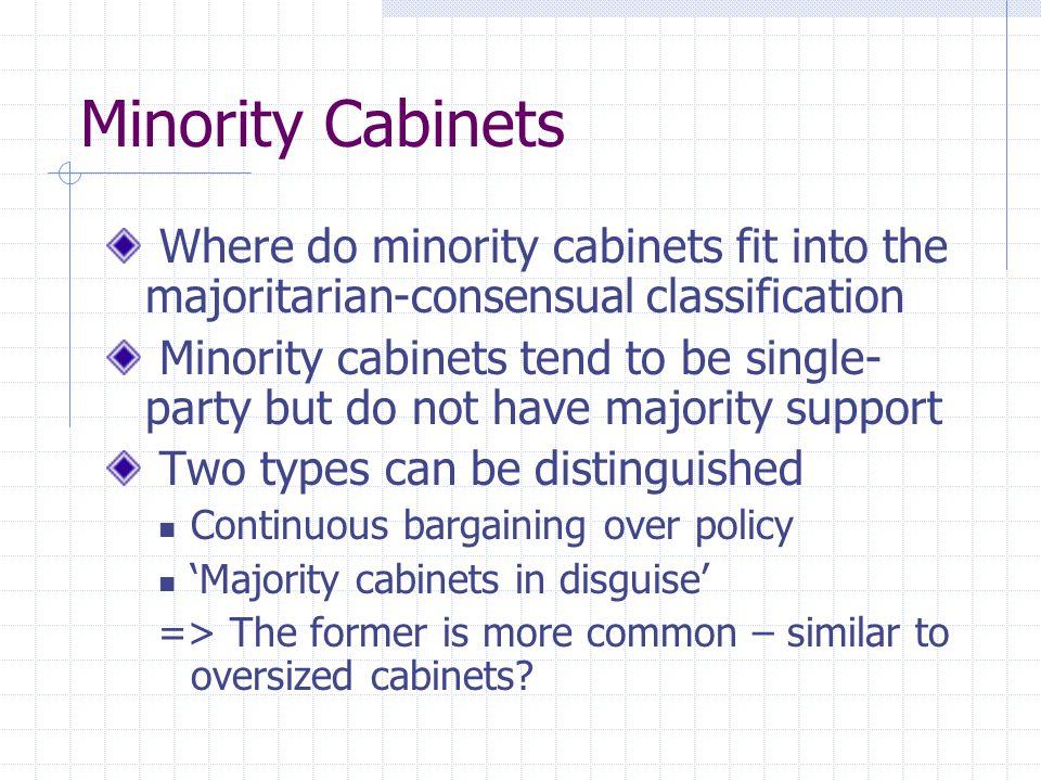 Minority Cabinets Where do minority cabinets fit into the majoritarian-consensual classification.