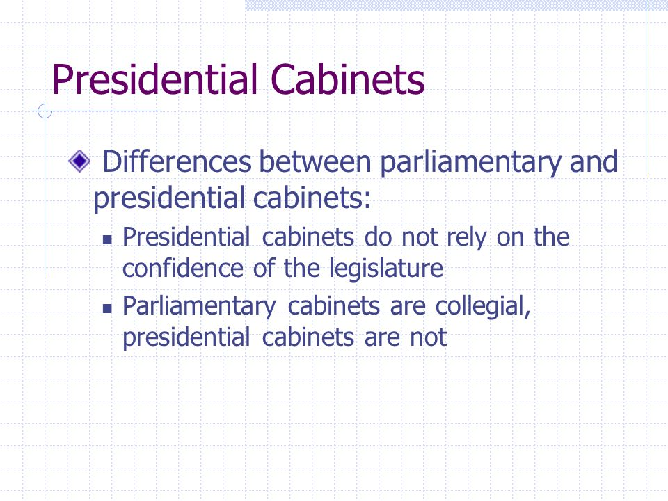 Presidential Cabinets
