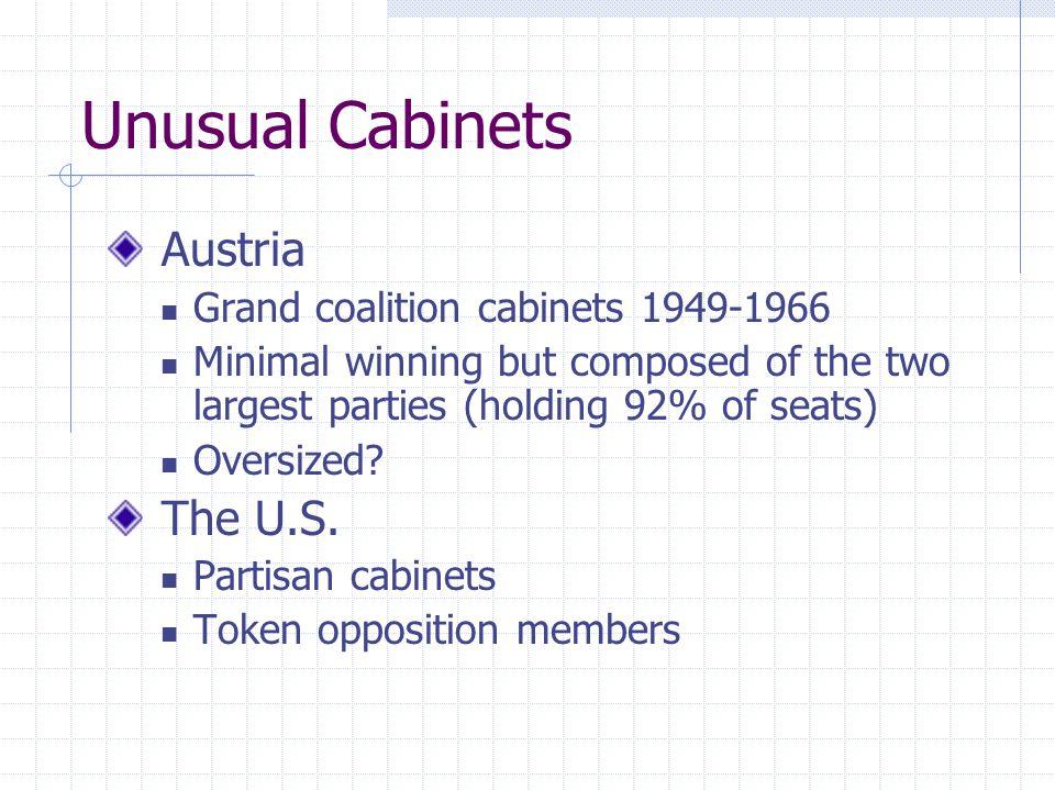 Unusual Cabinets Austria The U.S. Grand coalition cabinets 1949-1966