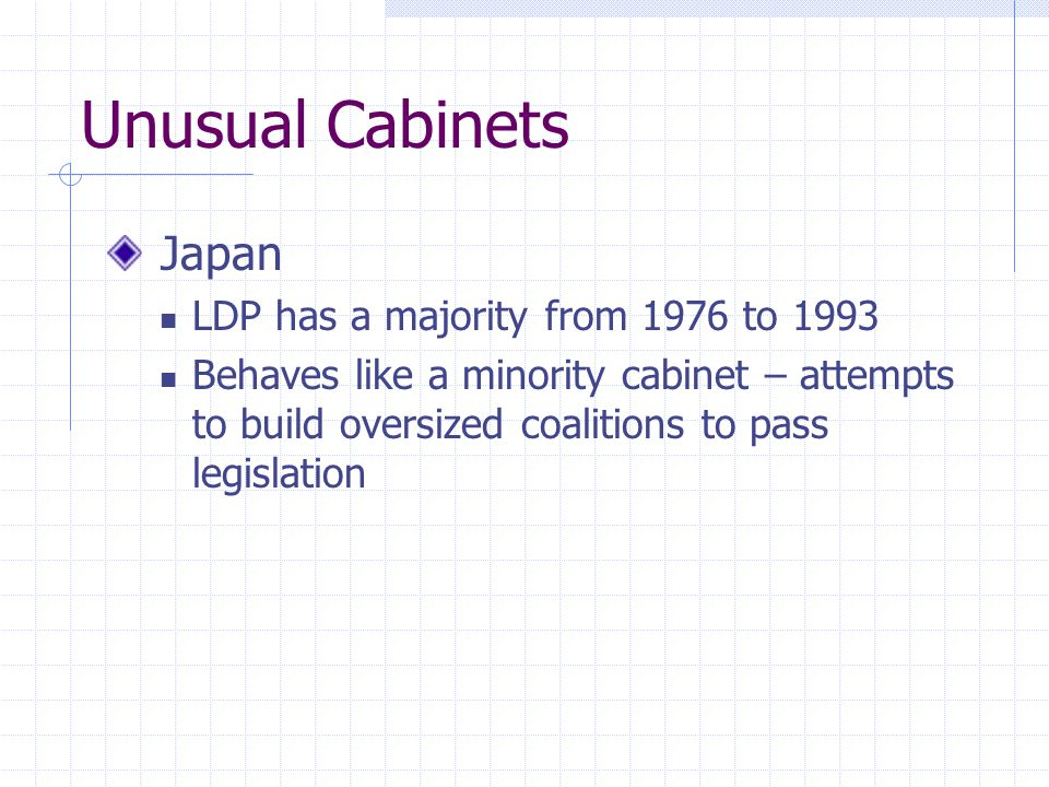 Unusual Cabinets Japan LDP has a majority from 1976 to 1993