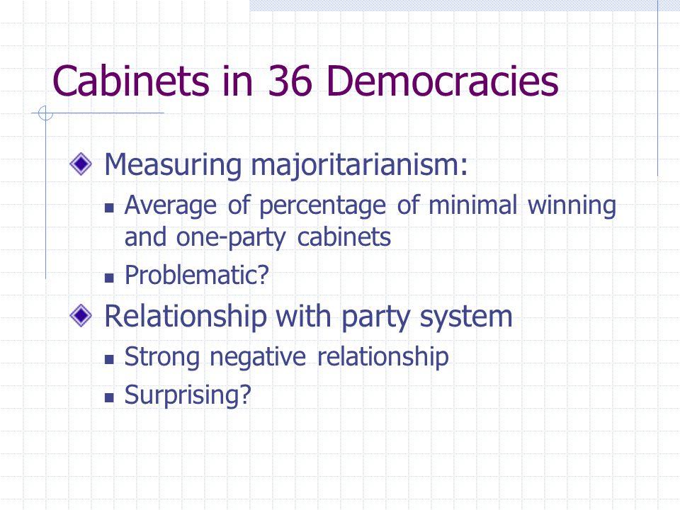 Cabinets in 36 Democracies