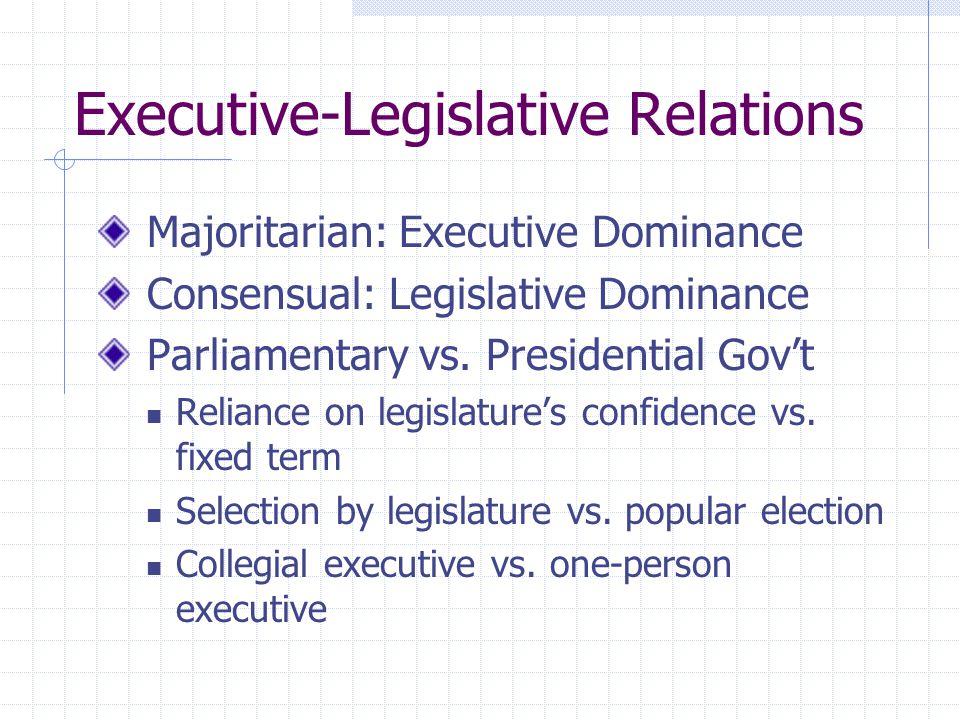 Executive-Legislative Relations