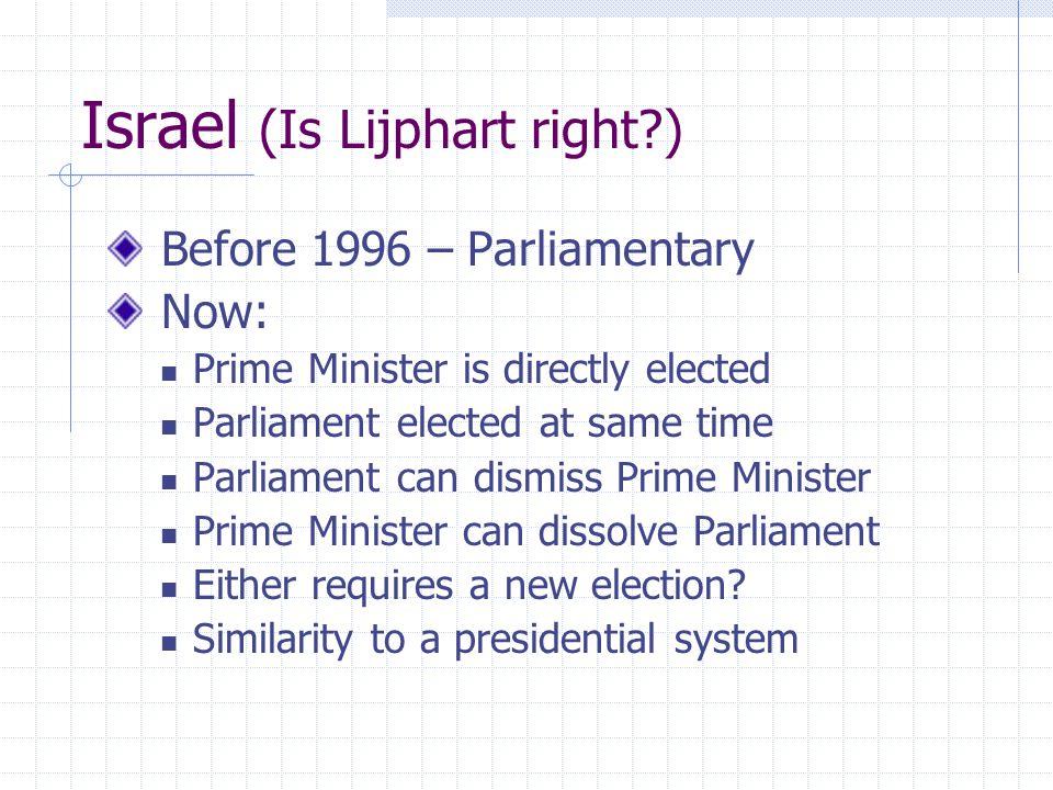 Israel (Is Lijphart right )