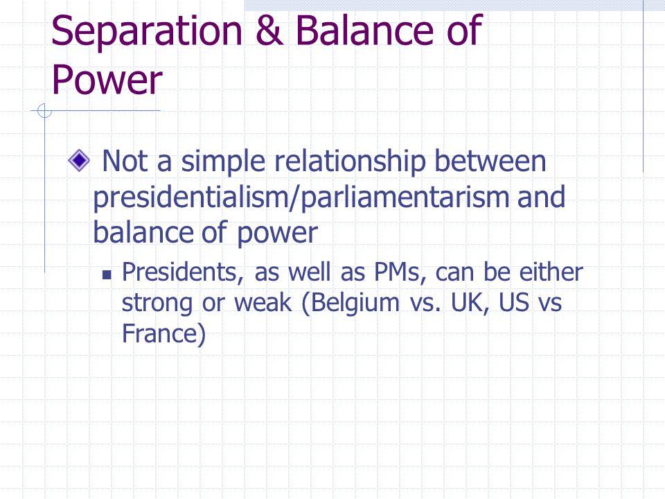 Separation & Balance of Power