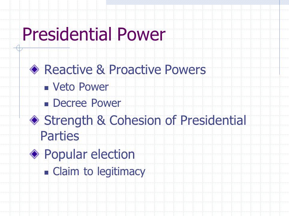 Presidential Power Reactive & Proactive Powers