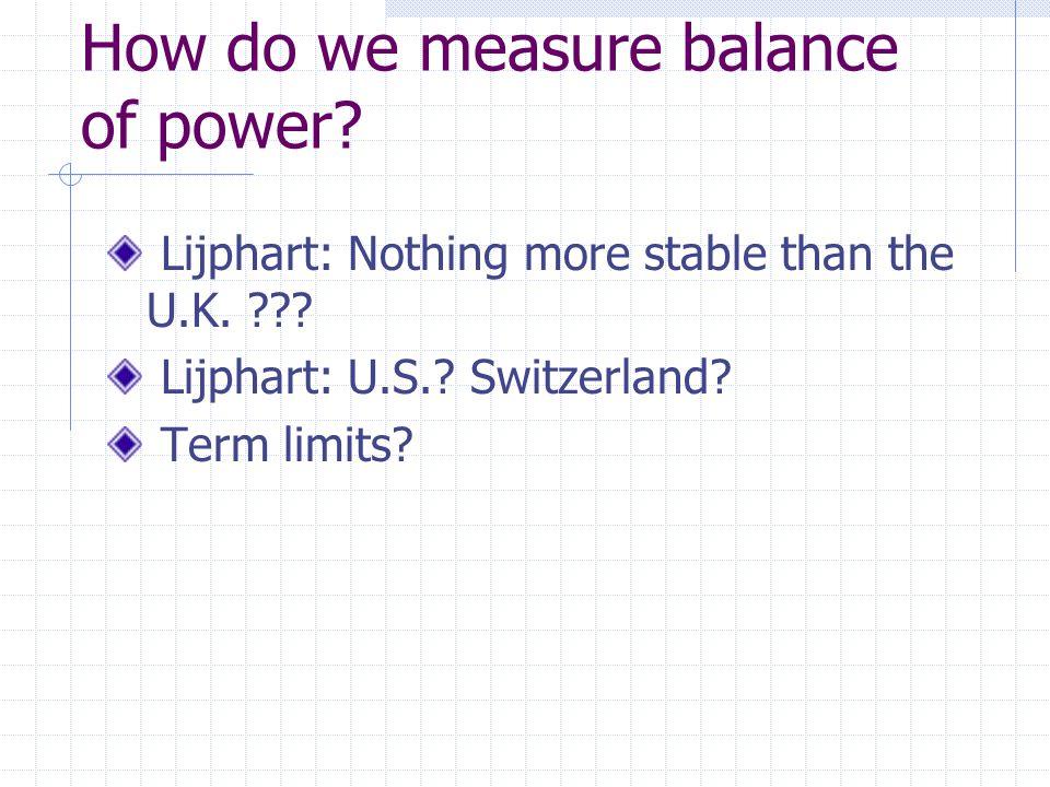 How do we measure balance of power