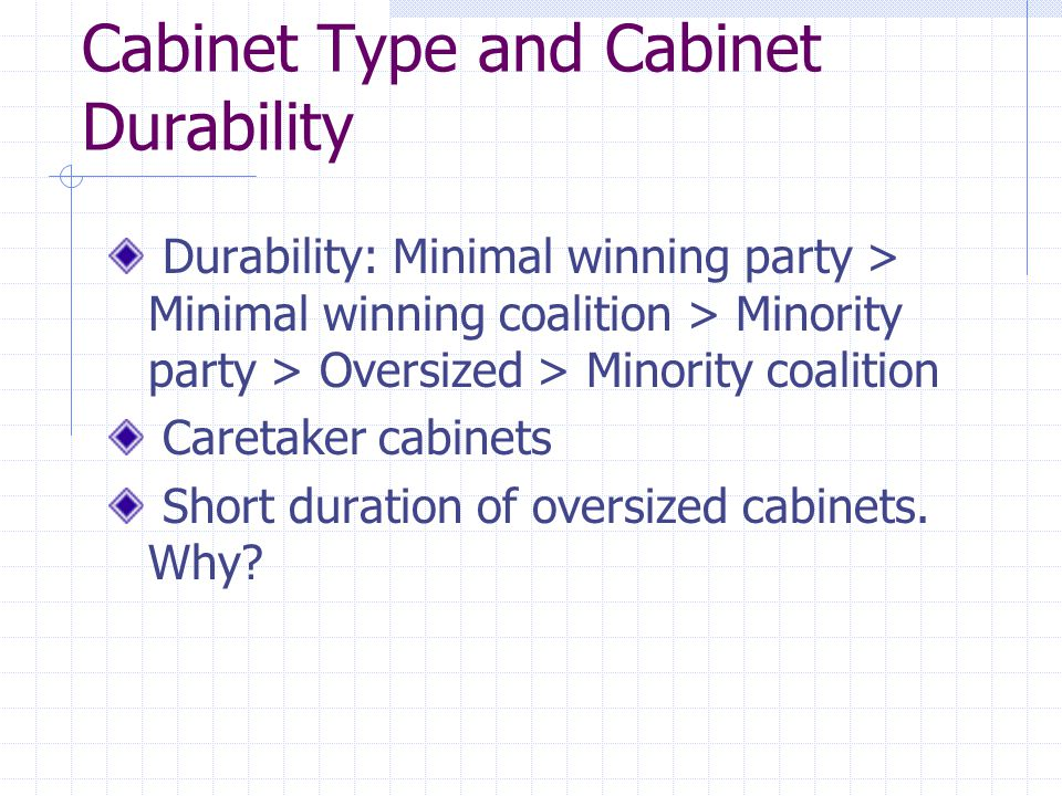 Cabinet Type and Cabinet Durability