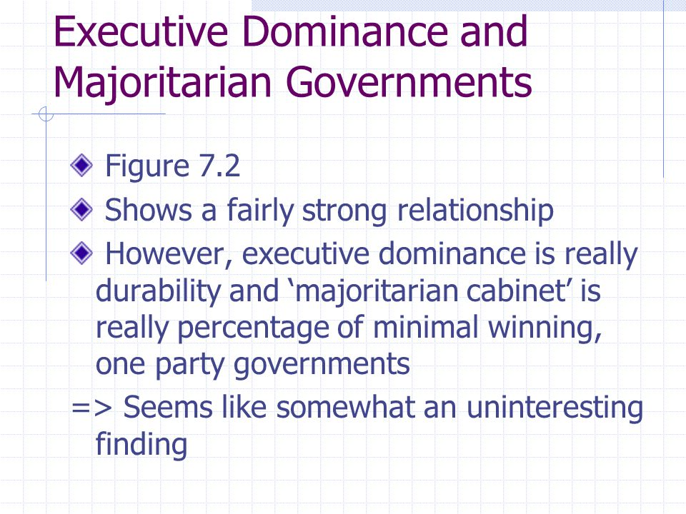 Executive Dominance and Majoritarian Governments