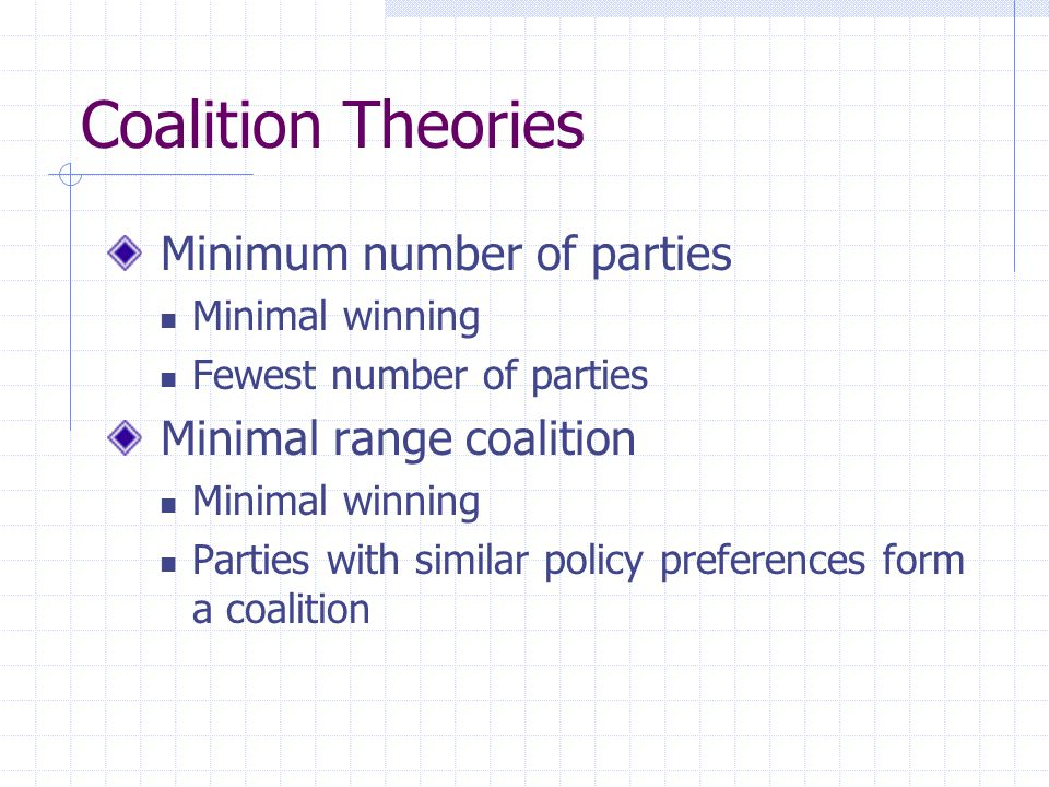 Coalition Theories Minimum number of parties Minimal range coalition