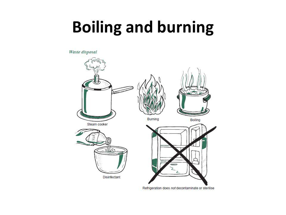 Boiling and burning