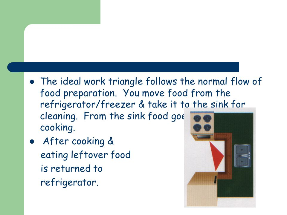 The ideal work triangle follows the normal flow of food preparation