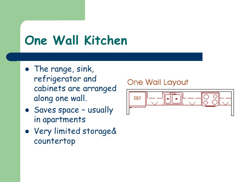 One Wall Kitchen The range, sink, refrigerator and cabinets are arranged along one wall. Saves space – usually in apartments.