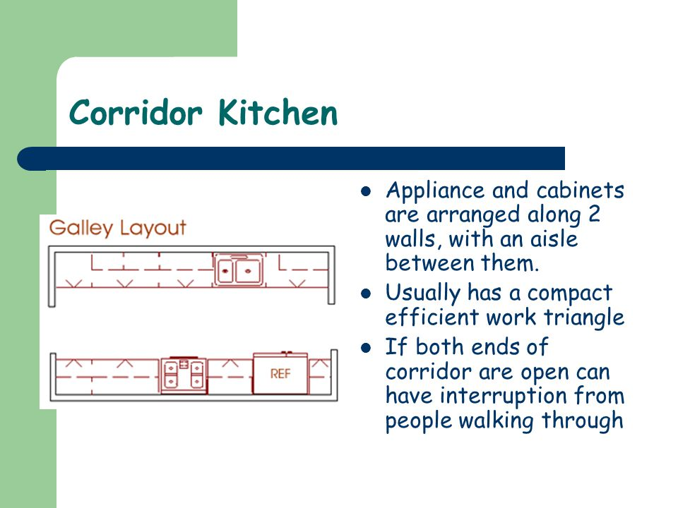 Corridor Kitchen Appliance and cabinets are arranged along 2 walls, with an aisle between them. Usually has a compact efficient work triangle.