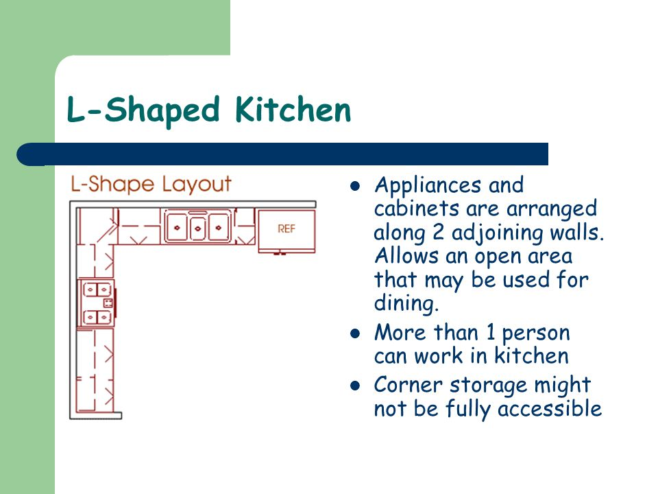 L-Shaped Kitchen Appliances and cabinets are arranged along 2 adjoining walls. Allows an open area that may be used for dining.