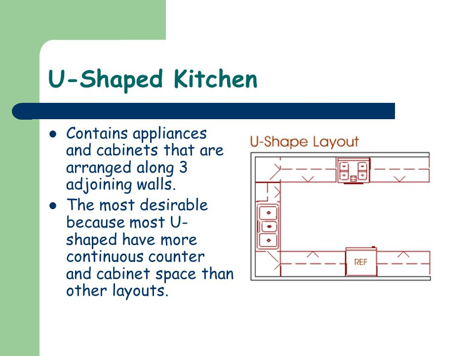 U-Shaped Kitchen Contains appliances and cabinets that are arranged along 3 adjoining walls.