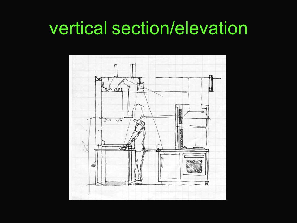 vertical section/elevation