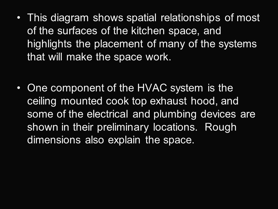 This diagram shows spatial relationships of most of the surfaces of the kitchen space, and highlights the placement of many of the systems that will make the space work.
