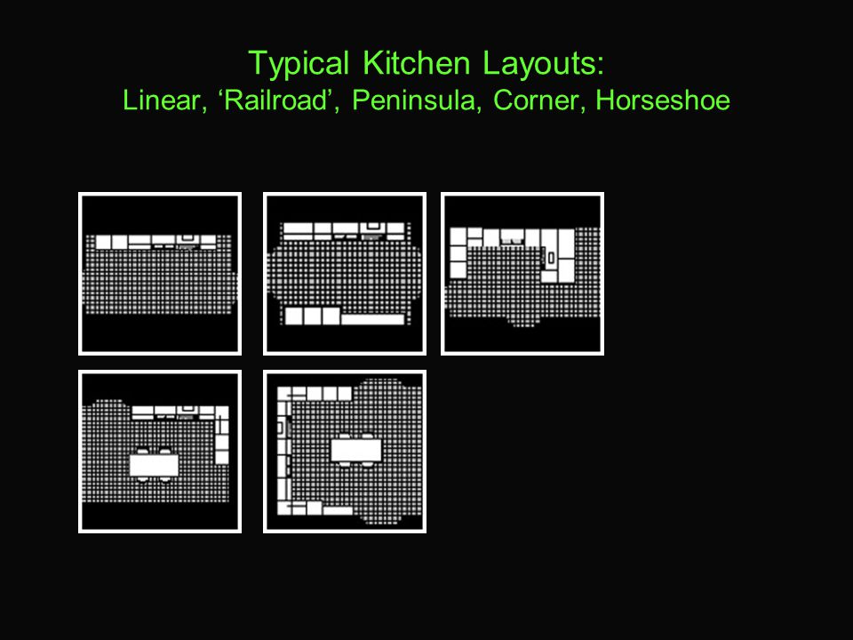Typical Kitchen Layouts: Linear, 'Railroad', Peninsula, Corner, Horseshoe
